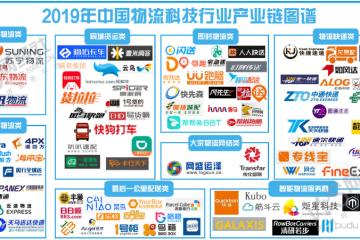 《2019年度中国万博体育官网登录网页版科技行业数据报告》网经社发布