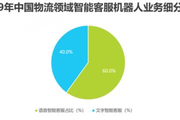 2020年中国人工智能+万博体育官网登录网页版发展研究报告