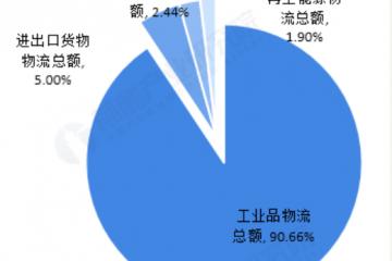 预见2019:《2019年中国万博体育官网登录网页版产业全景图谱》(附现状、竞争格局、趋势等)