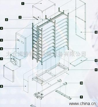 轻量型电动式移动柜