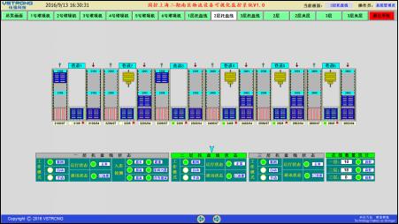伍强科技-AUTO-WCS系统